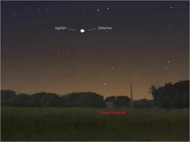 A partir de hoy la conjunción de Júpiter y Saturno será visible