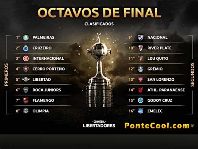 Sorteo de Octavos de Final de la Copa Libertadores de América y la Copa Sudamericana 2019