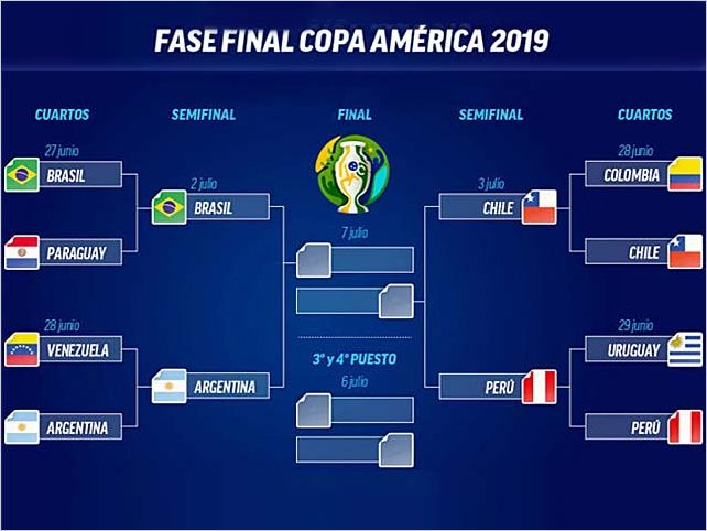 Brasil - Argentina y Chile - Perú, las semifinales de la Copa América